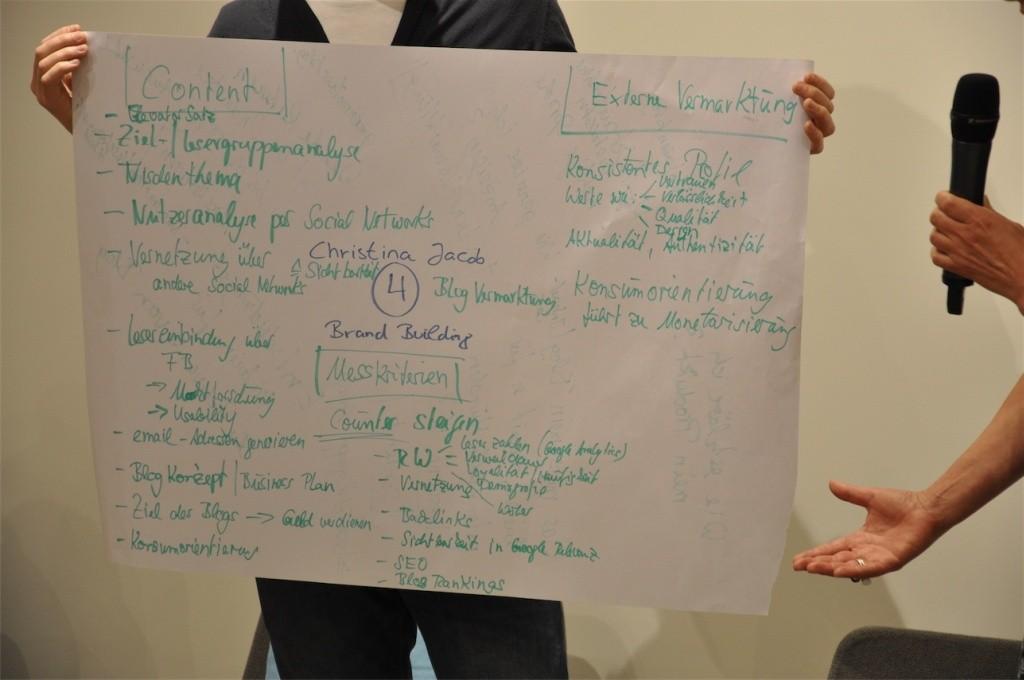 Dr. Christina Jacob Workshop Ergebnisse